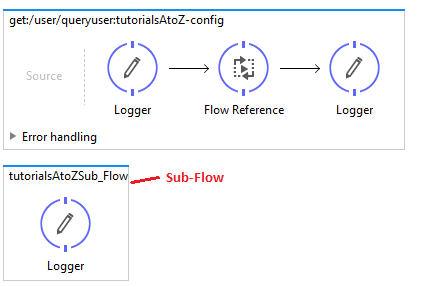 subflow_flow