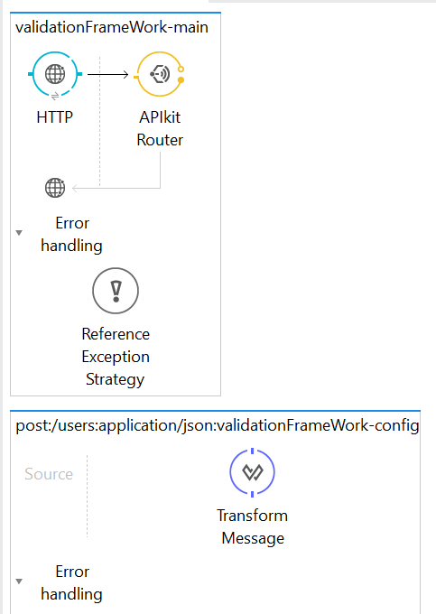 Validation Framework - Handling Business Errors MuleSoft - Tutorials